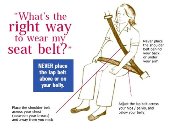 How pregnant women should wear seat belts:  NEVER place the lap belt on or above your belly