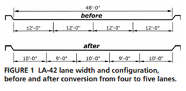 DOTD Roadway Configuration